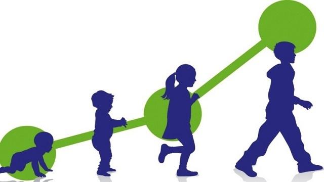 Büyüme Nedir - Büyüme ve Gelişme